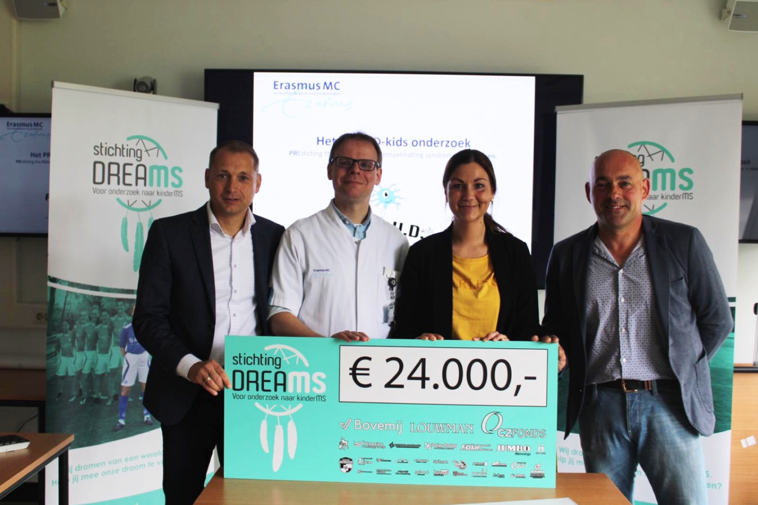 Donatie DreaMS